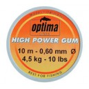 OPTIMA HIGH POWER GUM